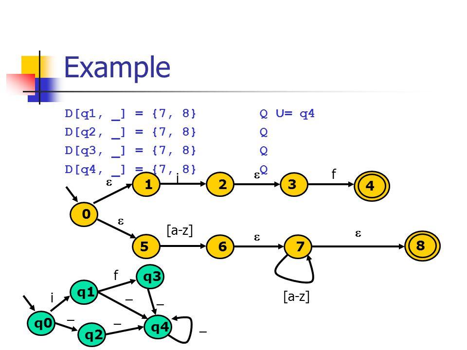 Example D[q1, _] = {7, 8} Q ∪= q4 D[q2, _] = {7, 8} Q